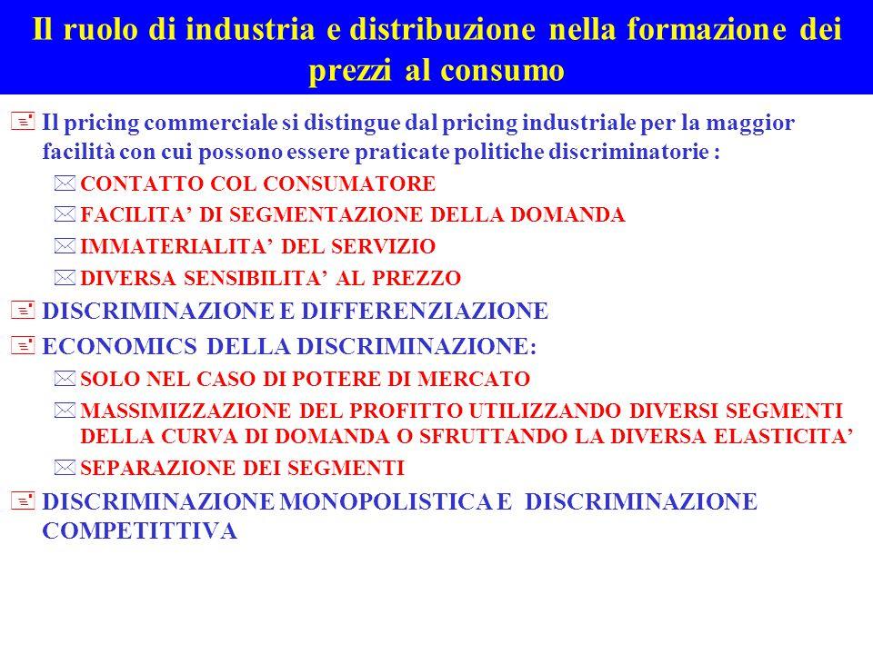 Il ruolo di industria e distribuzione nella formazione dei prezzi al consumo +LA DISCRIMINAZIONE PERFETTA ( monopolistica ) + DISCRIMINAZIONE SPAZIALE ( monopolistica ) +DISCRIMINAZIONE IN FUNZIONE DEL TEMPO ( in parte monopolistica e in parte competitiva ) +LA DISCRIMINAZIONE IN FUNZIONE DELLA TIPOLOGIA DI CLIENTI ( competitiva ) +LA DISCRIMINAZIONE SISTEMATICA PER GESTIRE LA DIVERSA ELASTICICITAI DELLA DOMANDA DI PRODOTTO ( monopolistica ) +LA DISCRIMINAZIONE NON SISTEMATICA PER GESTIRE L'INTEDIPENDENZA DEI COSTI E DELLA DOMANDA DI PRODOTTO ( competitiva )