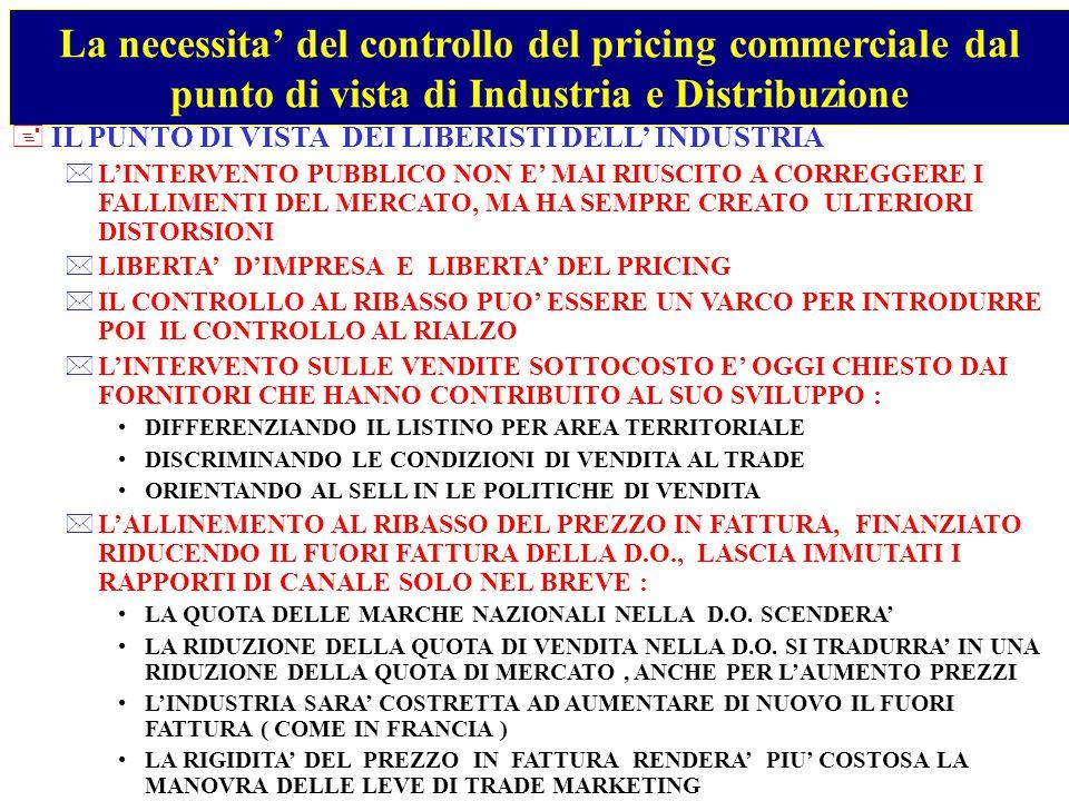 La necessita' del controllo del pricing commerciale dal punto di vista di Industria e Distribuzione +IL PUNTOI DI VISTA DEI DISTRIBUTORI LIBERISTI : *PER LE INSEGNE CON UN VANTAGGIO NEL COSTO DEL VENDUTO : SI LIMITA LA POSSIBILITA' DI CRESCERE IN QUOTA MANOVRANDO LIBERAMENTE IL PREZZO DI VENDITA AL PUBBLICO SI ESTROMETTE LA DIMENSIONE DAGLI ELEMENTI DI DIFFERENZIAZIONE DEL RAPPORTO DI CANALE, IN QUANTO GLI SCONTI E I CONTRIBUTI INCONDIZIONATI LIQUIDATI IN FATTURA SARANNO UNIFORMI *PER LE INSEGNE COL CORE BUSINESS NELL'IPERMERCATO SI VUOLE LIMITARE LA CRESCITA DEL FORMATO AL DI SOTTO DEL SUO POTENZIALE ( TAB.