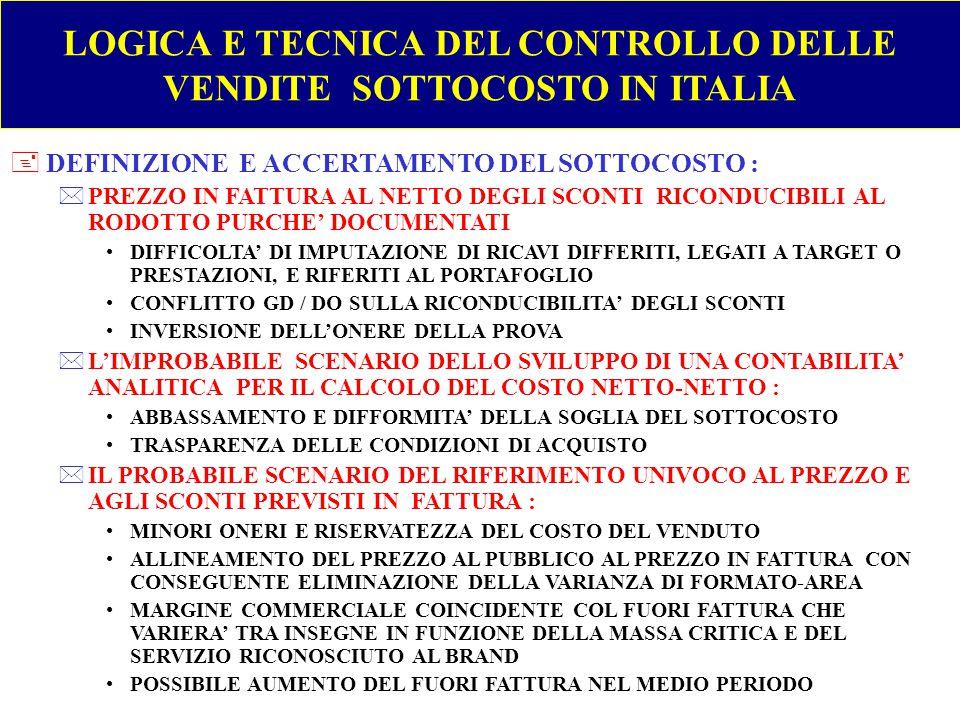 LOGICA E TECNICA DEL CONTROLLO DELLE VENDITE SOTTOCOSTO IN ITALIA +LE DIFFICOLTA' DI APPLICAZIONE DEL DIVIETO : *ACCERTAMENTO DELLA SOGLIA *COMUNICAZIONE DELLA SCORTA E DEL SUO ESAURIMENTO *SOVRAPPOSIZIONE DELLE COMPETENZE TRA STATO E REGIONI IN MATERIA DI PROMOZIONE DELLE VENDITE +MODALITA' DI AGGIRAMENTO DEL DIVIETO : *RIFATTURAZIONE DEI CEDI DELLA D.O.