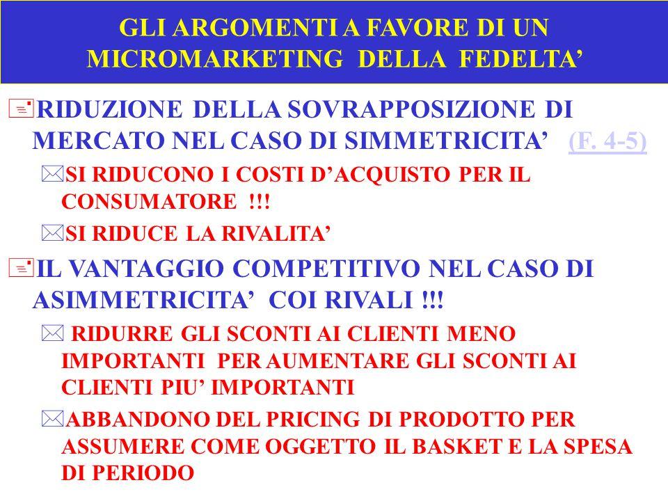 GLI ARGOMENTI A FAVORE DI UN MICROMARKETING DEL TRAFFICO +L'OBIETTIVO DELLA FIDELIZZAZIONE NON E' NATO CON LE FIDELITY CARDS +LA STRADA DELLA FEDELTA' HA TAPPE OBBLIGATE, CON DIFFICOLTA' CRESCENTI (marca dell'insegna, marca commerciale, qualità del servizio, promozione above the line) +LA FEDELTA' E' STABILE SOLO SE IL PRODOTTO E' STABILMENTE DIFFERENZIATO, CIO' CHE E' MOLTO DIFFICILE NELLA DISTRIBUZIONE +TRAFFICO E FEDELTA' SONO COMPATIBILI E DECLINABILI PER FORMATO ( T.5 )( T.5 ) +IL MARKETING RELAZIONALE PUO' ESSERE DI ENTRAMBI I SEGNI