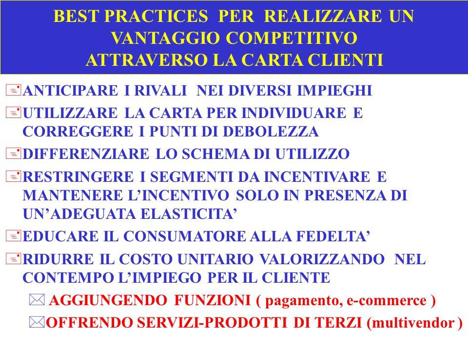F.1 F.1 - IMPATTO DELLA DIVERSITA' DEI CLIENTI SUL CONTO ECONOMICO