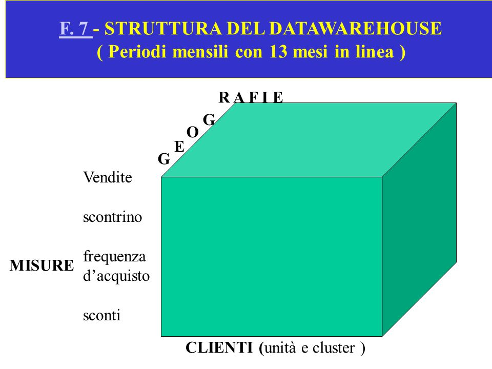 T.6 T.6 - CARTA COMMERCIALE ( DIVERSE TECNOLOGIE PER DIVERSI IMPIEGHI )