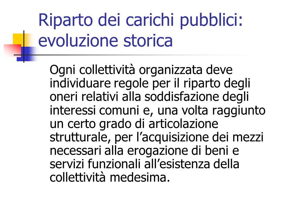 Riparto dei carichi pubblici: evoluzione storica Ogni collettività organizzata deve individuare regole per il riparto degli oneri relativi alla soddis