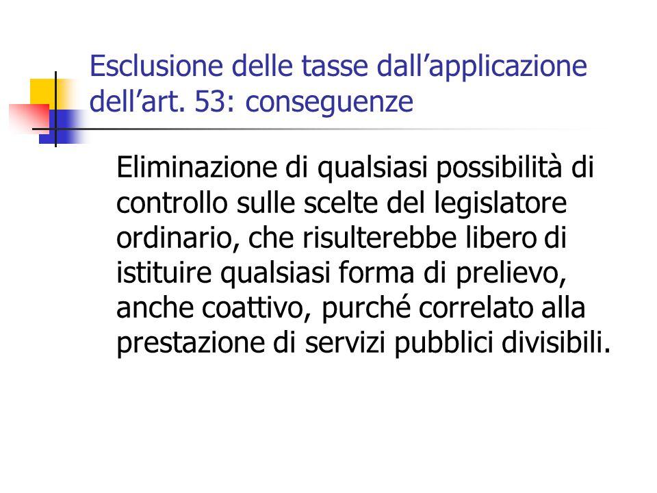 Esclusione delle tasse dall'applicazione dell'art. 53: conseguenze Eliminazione di qualsiasi possibilità di controllo sulle scelte del legislatore ord