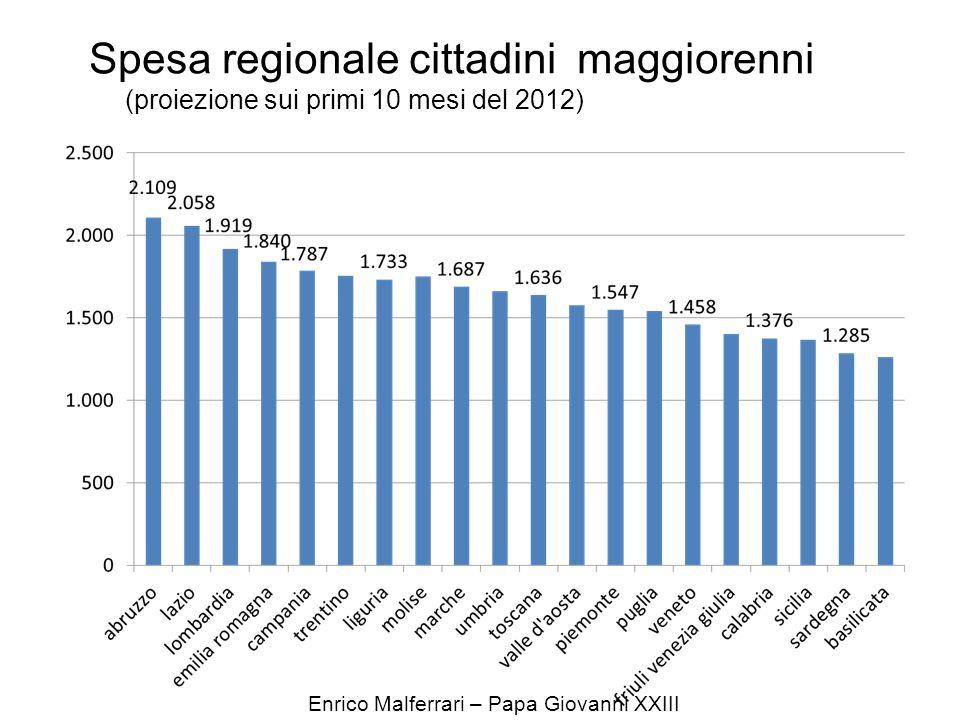 Spesa regionale cittadini maggiorenni (proiezione sui primi 10 mesi del 2012) Enrico Malferrari – Papa Giovanni XXIII