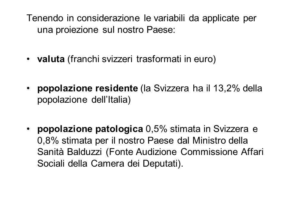 I COSTI SOCIALI causati in Italia dai giocatori d'azzardo patologici sono stimabili in: COSTI Stima minima (in milioni di euro) Stima massima (in milioni di euro) COSTI SANITARI DIRETTI COSTI INDIRETTI COSTI PERDITA QUALITA' DELLA VITA COSTI TOTALI 85,53 4258,18 4663,86 1147,121878,40 5490,836627,79