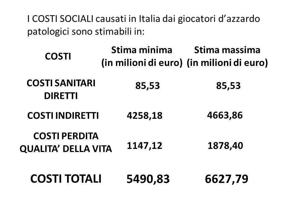 I COSTI SOCIALI causati in Italia dai giocatori d'azzardo patologici sono stimabili in: COSTI Stima minima (in milioni di euro) Stima massima (in mili