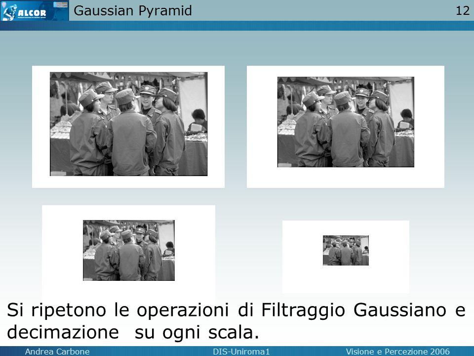 12 Andrea CarboneDIS-Uniroma1Visione e Percezione 2006 Gaussian Pyramid Si ripetono le operazioni di Filtraggio Gaussiano e decimazione su ogni scala.