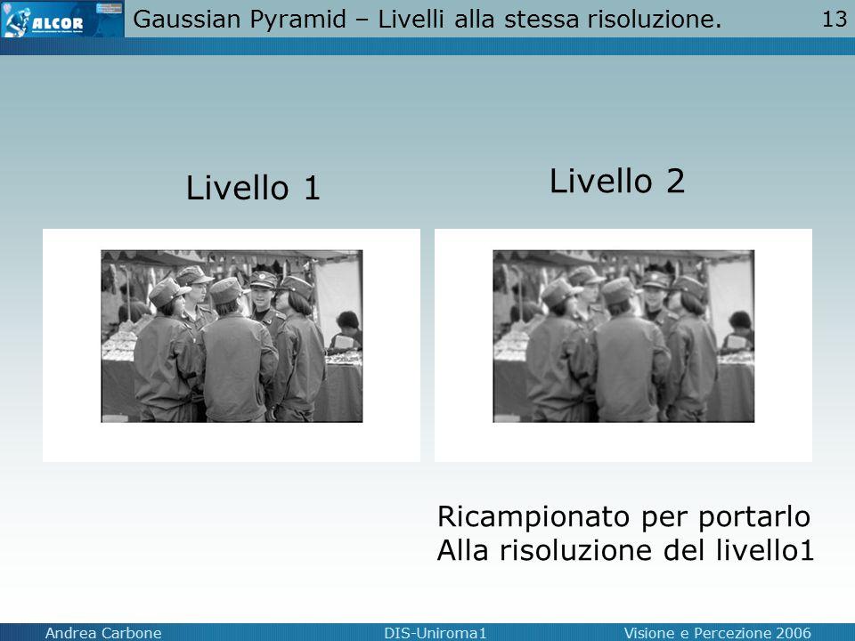 13 Andrea CarboneDIS-Uniroma1Visione e Percezione 2006 Gaussian Pyramid – Livelli alla stessa risoluzione. Livello 1 Livello 2 Ricampionato per portar