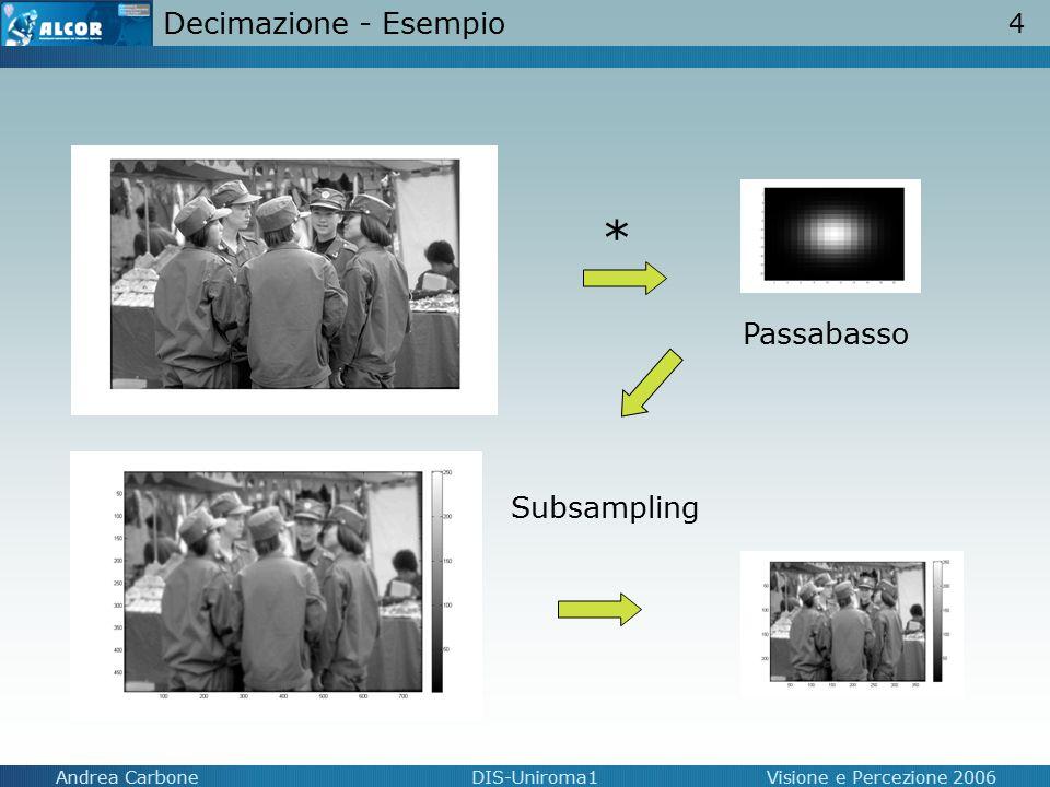 4 Andrea CarboneDIS-Uniroma1Visione e Percezione 2006 Decimazione - Esempio * Passabasso Subsampling