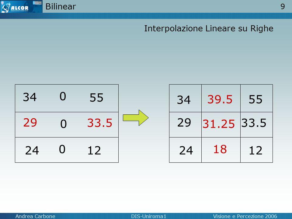 9 Andrea CarboneDIS-Uniroma1Visione e Percezione 2006 Bilinear 34 55 2412 29 33.5 0 0 0 34 55 2412 29 33.5 39.5 31.25 18 Interpolazione Lineare su Rig