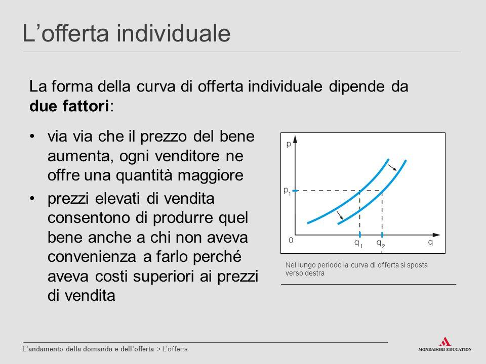 La forma della curva di offerta individuale dipende da due fattori: L'offerta individuale Nel lungo periodo la curva di offerta si sposta verso destra