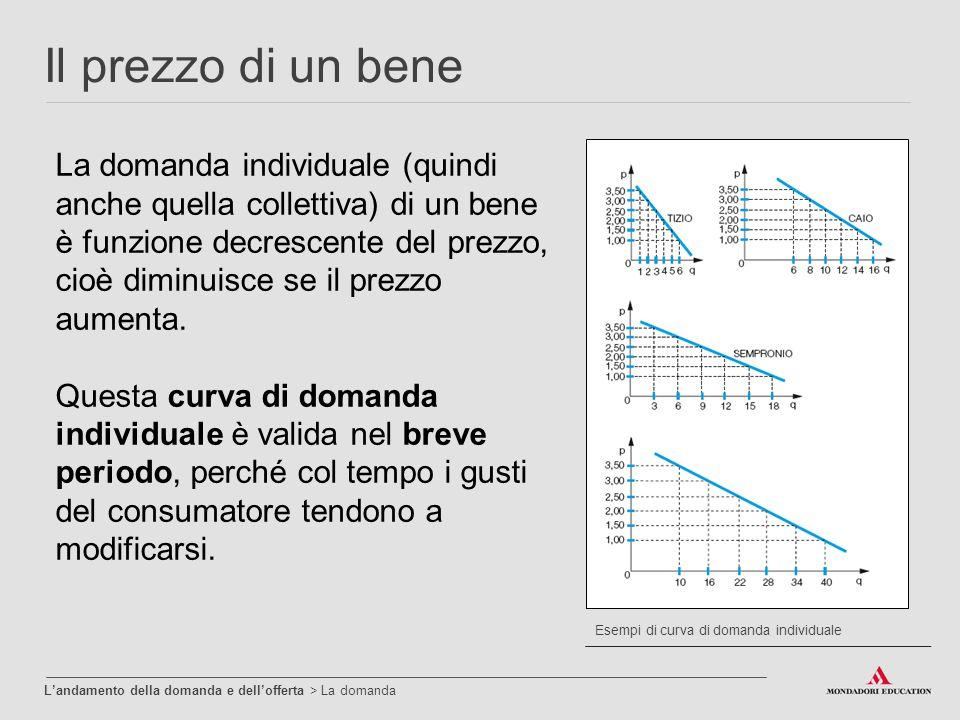 Il prezzo di un bene La domanda individuale (quindi anche quella collettiva) di un bene è funzione decrescente del prezzo, cioè diminuisce se il prezz