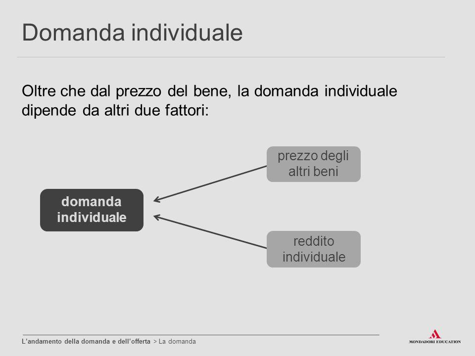 Domanda individuale Oltre che dal prezzo del bene, la domanda individuale dipende da altri due fattori: L'andamento della domanda e dell'offerta > La