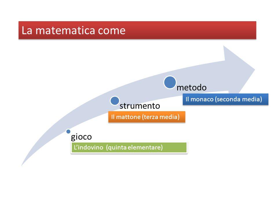gioco strumento metodo La matematica come L'indovino (quinta elementare) Il mattone (terza media) Il monaco (seconda media)