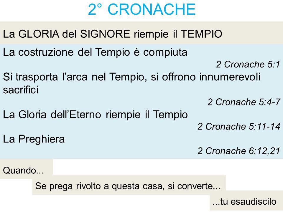 2° CRONACHE La costruzione del Tempio è compiuta 2 Cronache 5:1 Si trasporta l'arca nel Tempio, si offrono innumerevoli sacrifici 2 Cronache 5:4-7 La Gloria dell'Eterno riempie il Tempio 2 Cronache 5:11-14 La Preghiera 2 Cronache 6:12,21 La GLORIA del SIGNORE riempie il TEMPIO Quando...