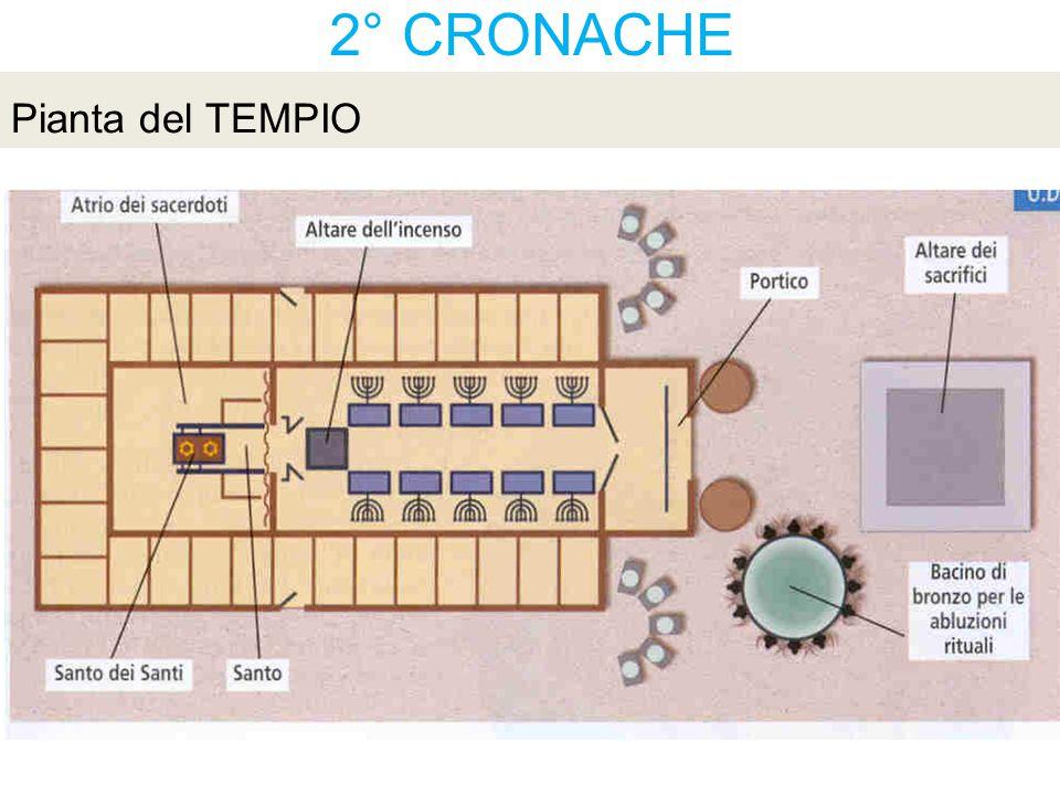 2° CRONACHE Pianta del TEMPIO