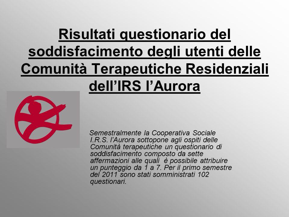 Risultati questionario del soddisfacimento degli utenti delle Comunità Terapeutiche Residenziali dell'IRS l'Aurora Semestralmente la Cooperativa Sociale I.R.S.
