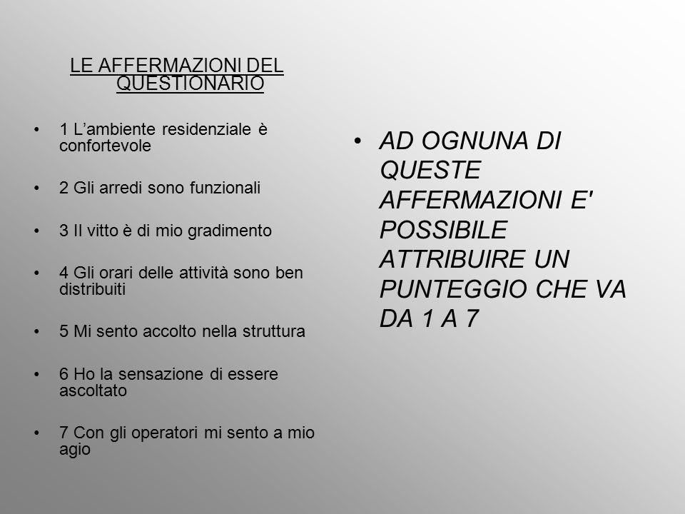 Tabella riassuntiva e grafico PeriodoAff.1Aff.2Aff.3Aff.4Aff.