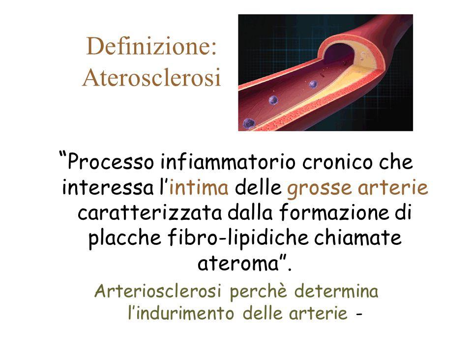 """Definizione: Aterosclerosi """" Processo infiammatorio cronico che interessa l'intima delle grosse arterie caratterizzata dalla formazione di placche fib"""