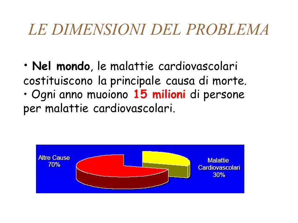 LE DIMENSIONI DEL PROBLEMA Nel mondo, le malattie cardiovascolari costituiscono la principale causa di morte. Ogni anno muoiono 15 milioni di persone