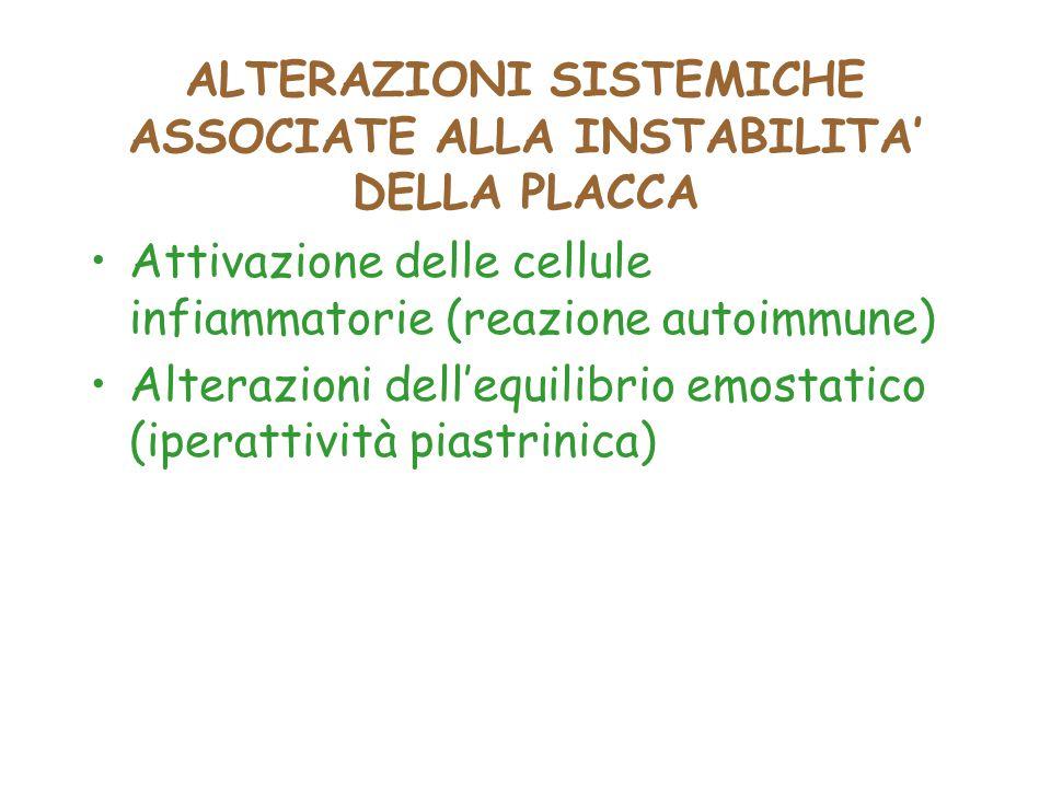 ALTERAZIONI SISTEMICHE ASSOCIATE ALLA INSTABILITA' DELLA PLACCA Attivazione delle cellule infiammatorie (reazione autoimmune) Alterazioni dell'equilib