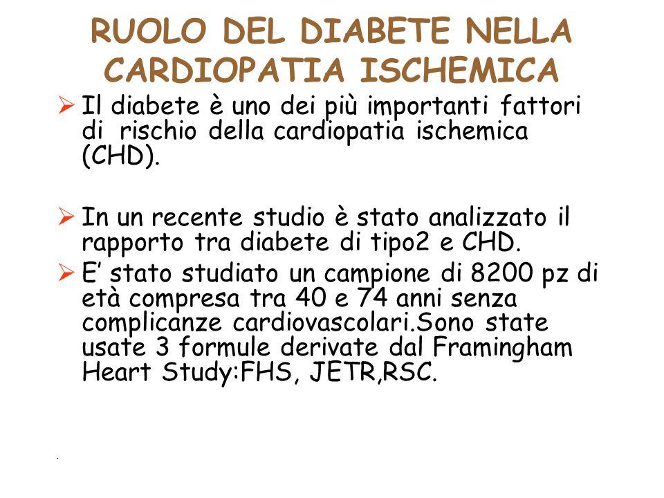 RUOLO DEL DIABETE NELLA CARDIOPATIA ISCHEMICA  Il diabete è uno dei più importanti fattori di rischio della cardiopatia ischemica (CHD).  In un rece