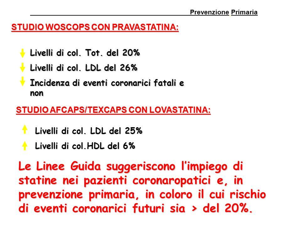 Prevenzione Primaria STUDIO WOSCOPS CON PRAVASTATINA: Livelli di col. Tot. del 20% Livelli di col. LDL del 26% Incidenza di eventi coronarici fatali e