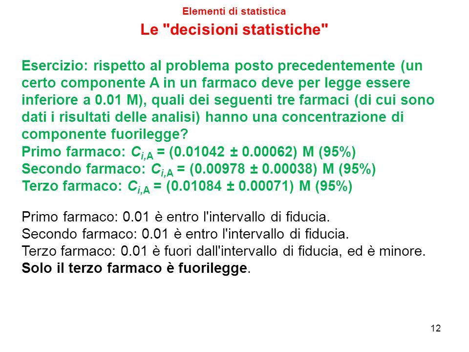 Elementi di statistica 12 Le