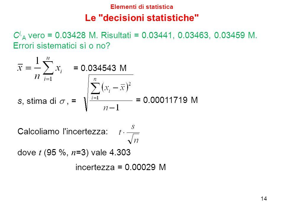 Elementi di statistica 14 = 0.034543 M s, stima di , = = 0.00011719 M Le