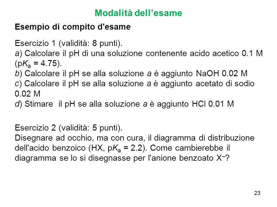 23 Modalità dell'esame Esempio di compito d'esame Esercizio 1 (validità: 8 punti). a) Calcolare il pH di una soluzione contenente acido acetico 0.1 M