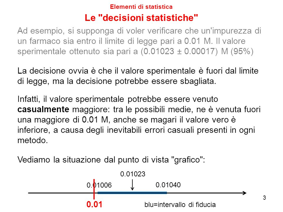Elementi di statistica 4 0.01023 0.01040 0.01006 0.01 Ricordiamo il significato dell intervallo blu (dell intervallo di fiducia): probabilità del 95% di contenere il valore vero (cioè, il valore vero dell impurezza del farmaco).