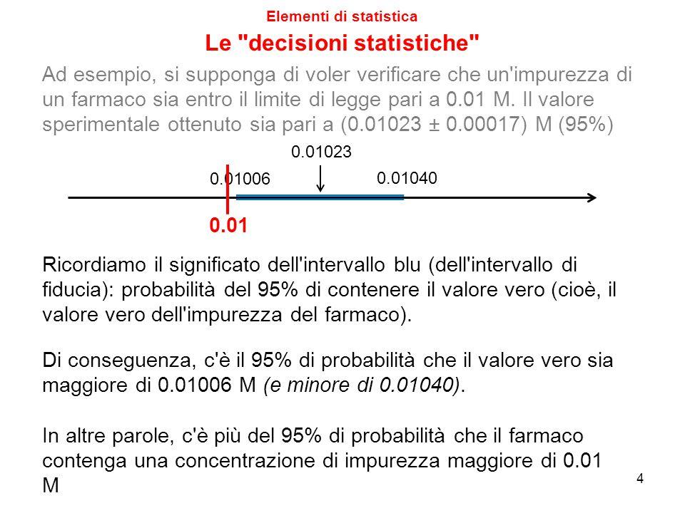 Elementi di statistica 5 0.01023 0.01040 0.01006 0.01 Poiché il 95% è una probabilità elevata, si può trarre la seguente decisione : Ad esempio, si supponga di voler verificare che un impurezza di un farmaco sia entro il limite di legge pari a 0.01 M.