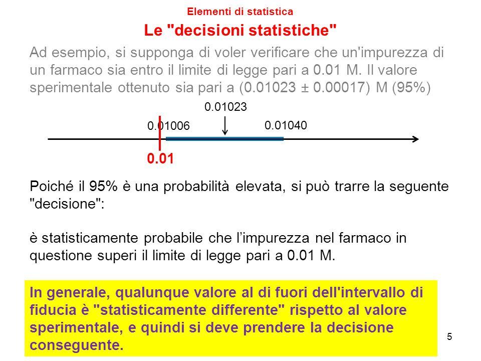 Elementi di statistica 6 0.01013 0.01030 0.00996 0.01 Si supponga sempre di voler verificare che un impurezza di un farmaco sia entro il limite di legge pari a 0.01 M.