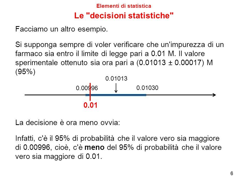 Elementi di statistica 6 0.01013 0.01030 0.00996 0.01 Si supponga sempre di voler verificare che un'impurezza di un farmaco sia entro il limite di leg