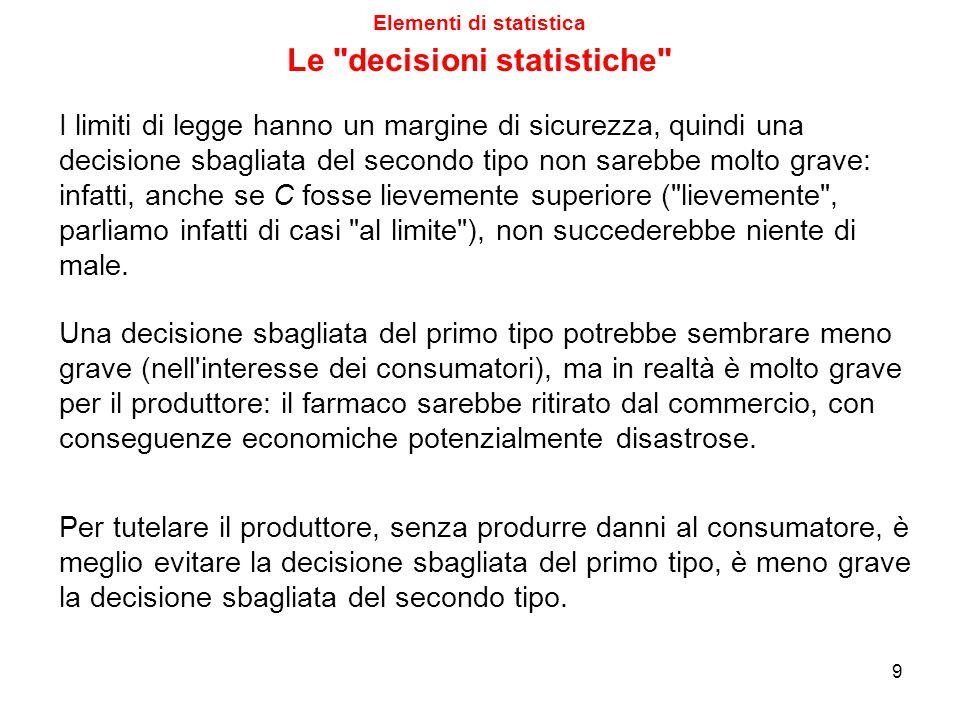 Elementi di statistica 9 I limiti di legge hanno un margine di sicurezza, quindi una decisione sbagliata del secondo tipo non sarebbe molto grave: inf
