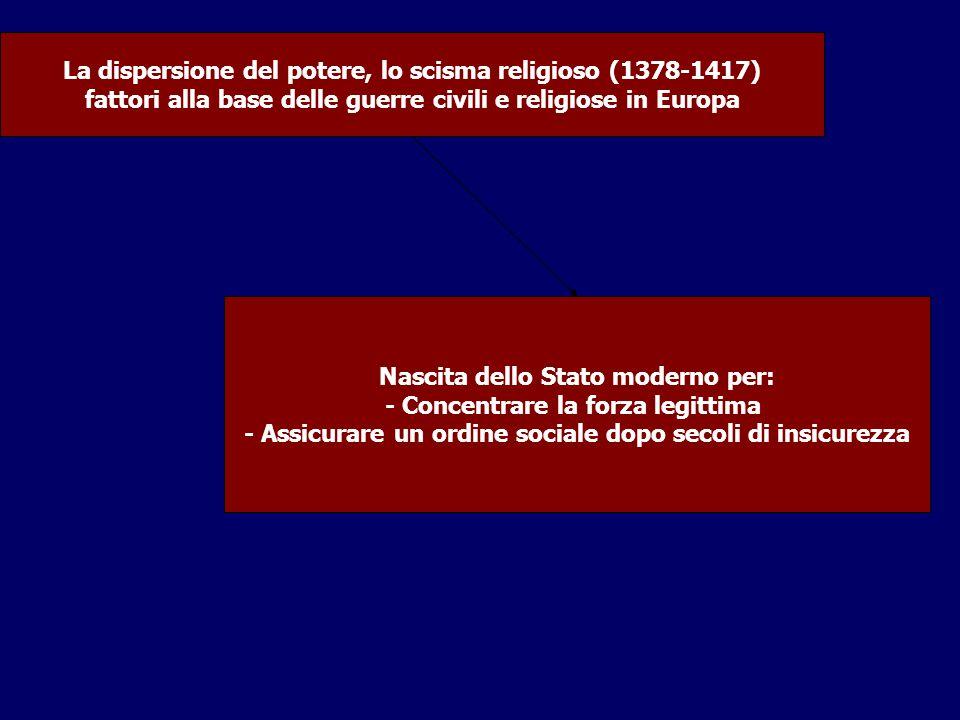 La dispersione del potere, lo scisma religioso (1378-1417) fattori alla base delle guerre civili e religiose in Europa Nascita dello Stato moderno per