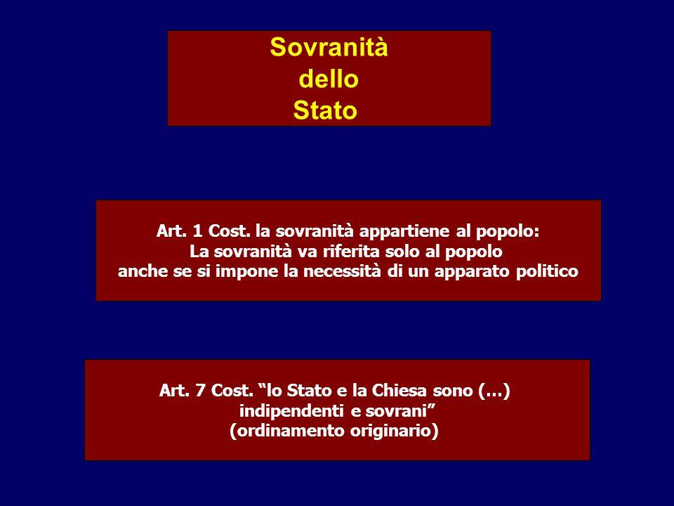 """Sovranità dello Stato Art. 7 Cost. """"lo Stato e la Chiesa sono (…) indipendenti e sovrani"""" (ordinamento originario) Art. 1 Cost. la sovranità appartien"""