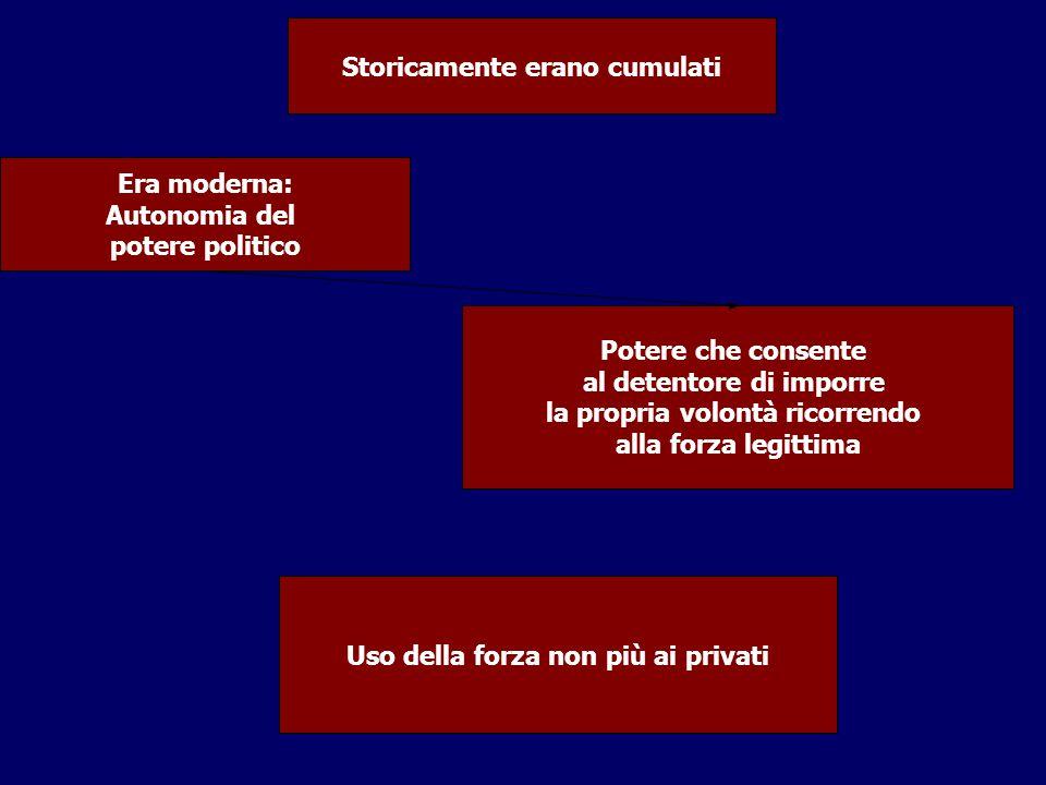 Elementi costitutivi dell'ordinamento Stato Sovranità Popolo Territorio