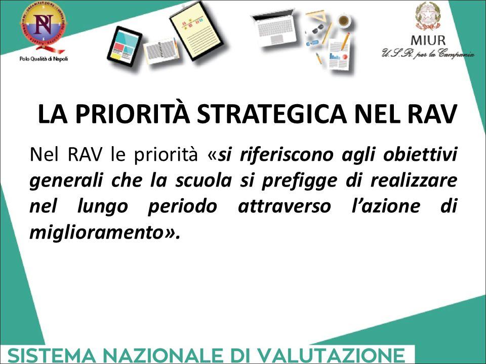 LA PRIORITÀ STRATEGICA NEL RAV Nel RAV le priorità «si riferiscono agli obiettivi generali che la scuola si prefigge di realizzare nel lungo periodo attraverso l'azione di miglioramento».
