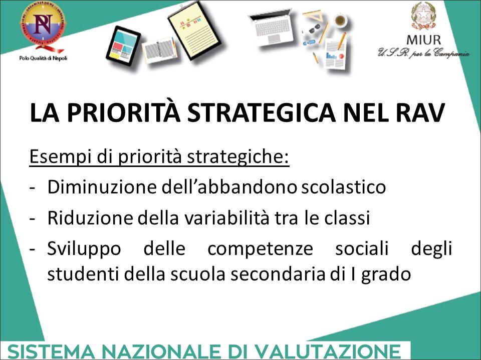 LA PRIORITÀ STRATEGICA NEL RAV Esempi di priorità strategiche: -Diminuzione dell'abbandono scolastico -Riduzione della variabilità tra le classi -Sviluppo delle competenze sociali degli studenti della scuola secondaria di I grado