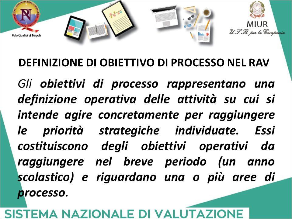 DEFINIZIONE DI OBIETTIVO DI PROCESSO NEL RAV Gli obiettivi di processo rappresentano una definizione operativa delle attività su cui si intende agire concretamente per raggiungere le priorità strategiche individuate.