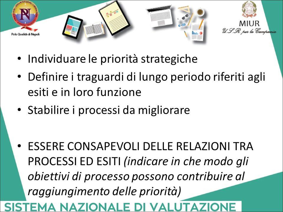 Individuare le priorità strategiche Definire i traguardi di lungo periodo riferiti agli esiti e in loro funzione Stabilire i processi da migliorare ES