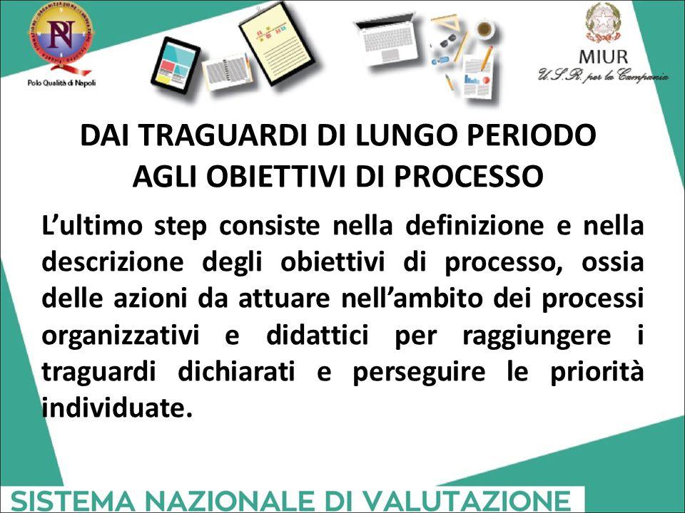 DAI TRAGUARDI DI LUNGO PERIODO AGLI OBIETTIVI DI PROCESSO L'ultimo step consiste nella definizione e nella descrizione degli obiettivi di processo, os