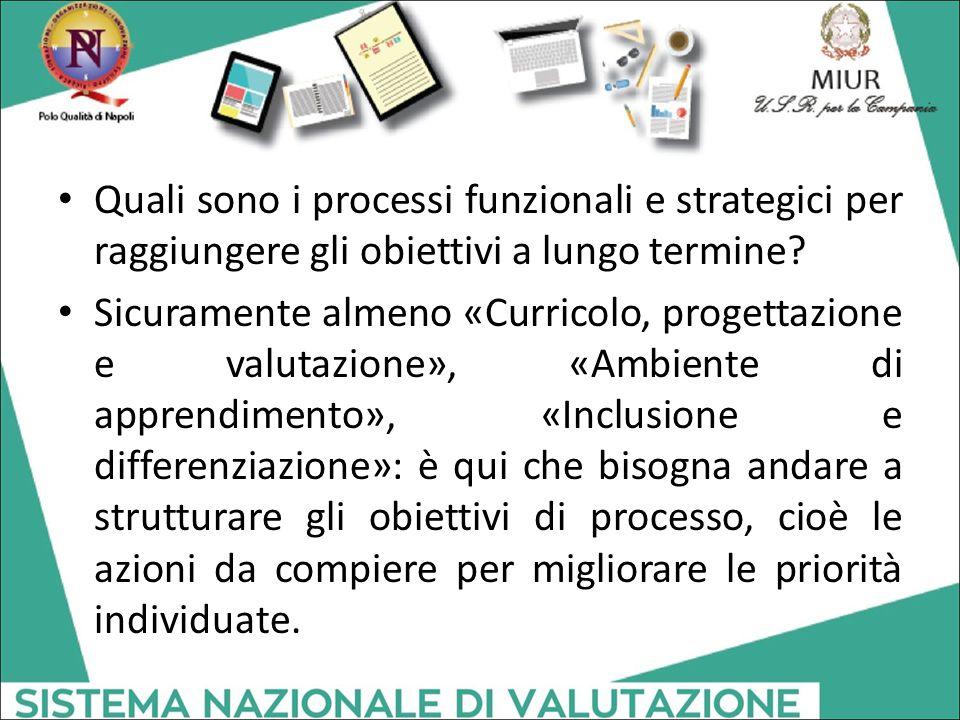 Quali sono i processi funzionali e strategici per raggiungere gli obiettivi a lungo termine? Sicuramente almeno «Curricolo, progettazione e valutazion