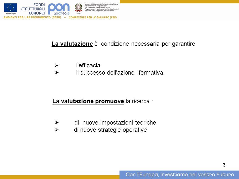 3 La valutazione è condizione necessaria per garantire  l'efficacia  il successo dell'azione formativa. La valutazione promuove La valutazione promu