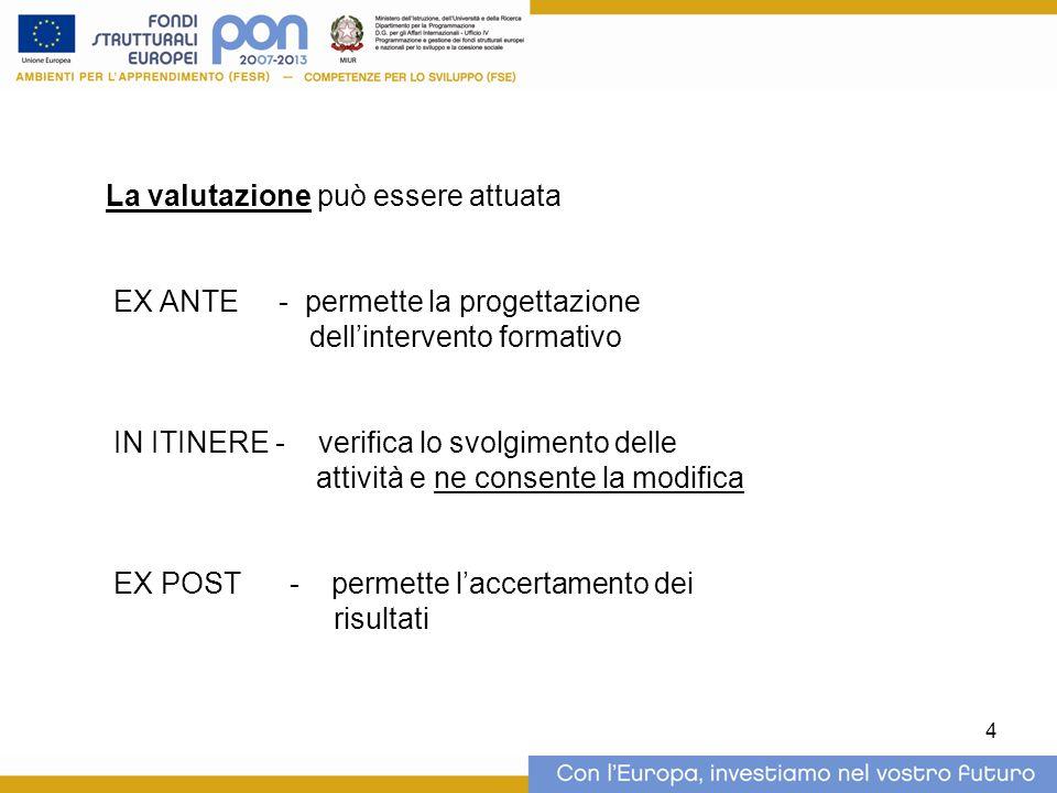 4 La valutazione può essere attuata EX ANTE - permette la progettazione dell'intervento formativo IN ITINERE - verifica lo svolgimento delle attività e ne consente la modifica EX POST - permette l'accertamento dei risultati