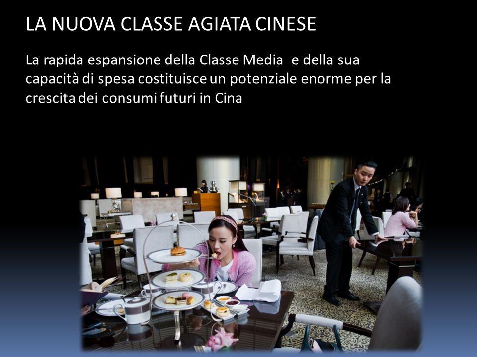 LA NUOVA CLASSE AGIATA CINESE La rapida espansione della Classe Media e della sua capacità di spesa costituisce un potenziale enorme per la crescita dei consumi futuri in Cina
