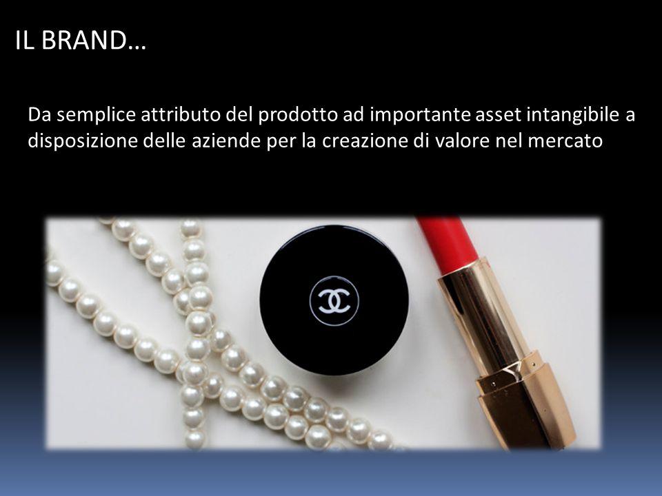 IL BRAND… Da semplice attributo del prodotto ad importante asset intangibile a disposizione delle aziende per la creazione di valore nel mercato
