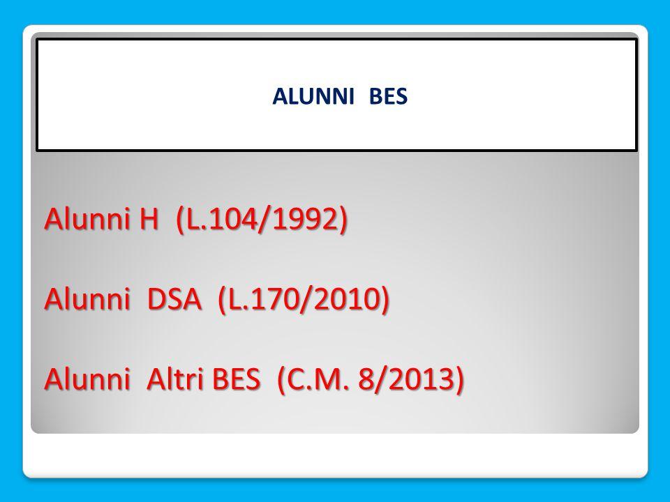 Alunni H (L.104/1992) Alunni DSA (L.170/2010) Alunni Altri BES (C.M. 8/2013) ALUNNI BES
